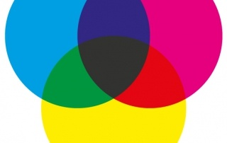 CMYK Colour Diagram