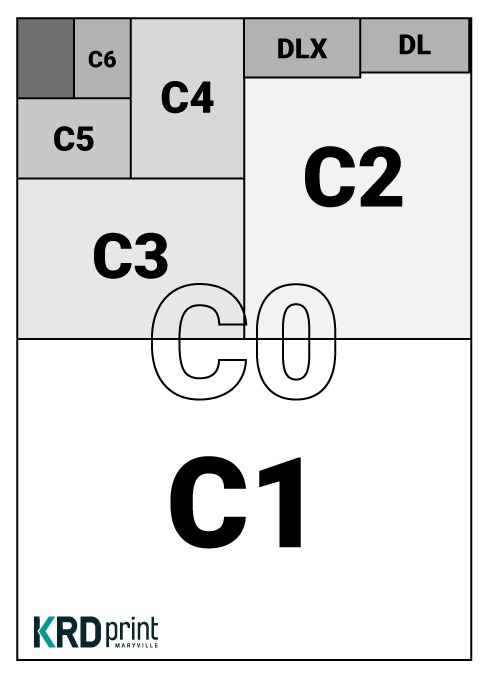 C and D series envelope